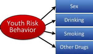 high risk behaviors and women who smoke picture 2