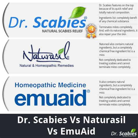 emuaid products in canada picture 1