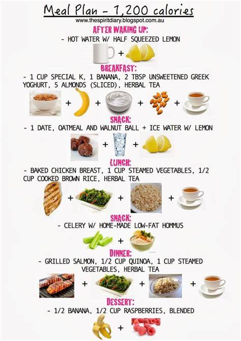 1300 calorie diet plan picture 3