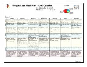 weight loss plan for women over 50 picture 14