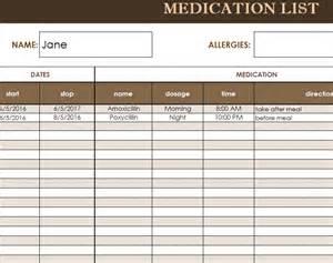 free prescription drug list picture 2
