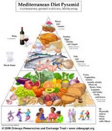 harvard food pyramid for diabetics picture 11