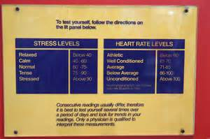 Blood pressure & heart rate picture 13