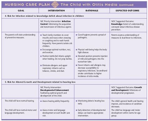 choice care health plan picture 3