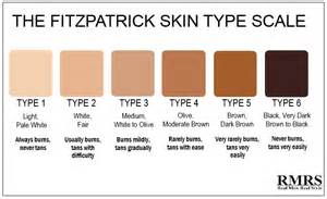 african american skin s picture 3