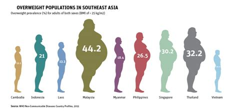 adult weight loss places in the mid west picture 2