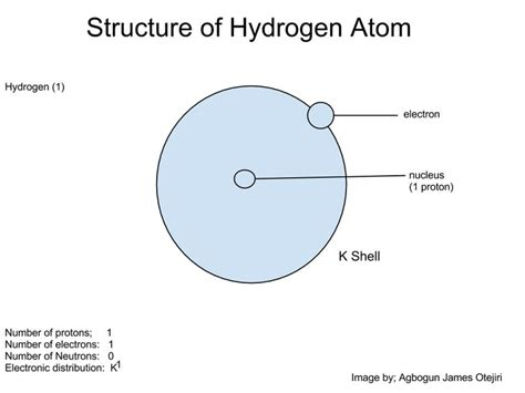 diagram of h picture 3