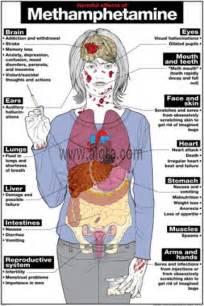 Breastfeeding dangers picture 3