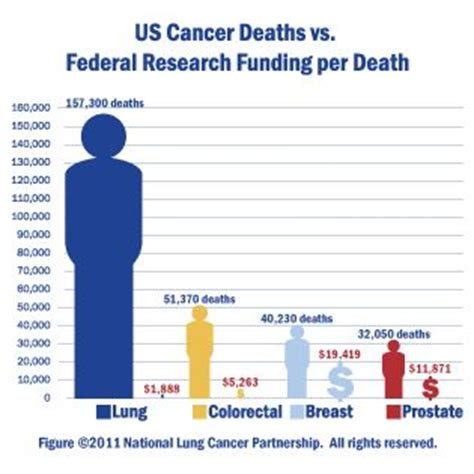 Death by prostate cancer picture 13