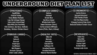 complex carbs list picture 13