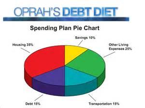 debt diet picture 1
