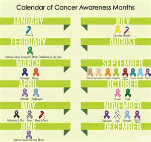 causes of colo cancer picture 10