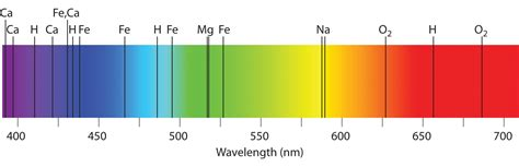 hydrogen absorption chromium picture 1