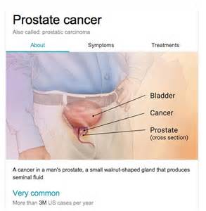 Prostate clinics picture 6