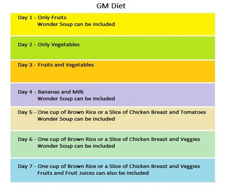 a free sample diet plan picture 2