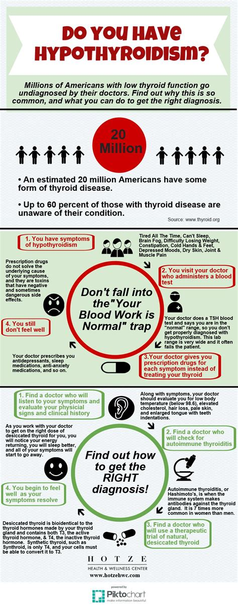 how to get armour thyroid in ecuador picture 6