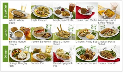 weight loss for dining picture 5