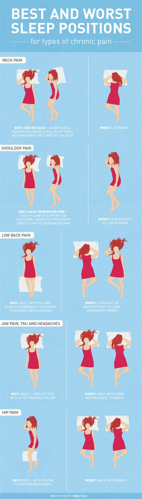 post back surgery sleep positions picture 1