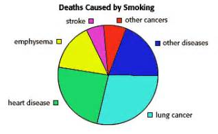 how many people die from secondhand smoke picture 2