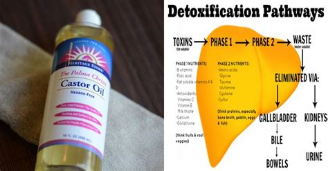 jaw hurts liver detox picture 10