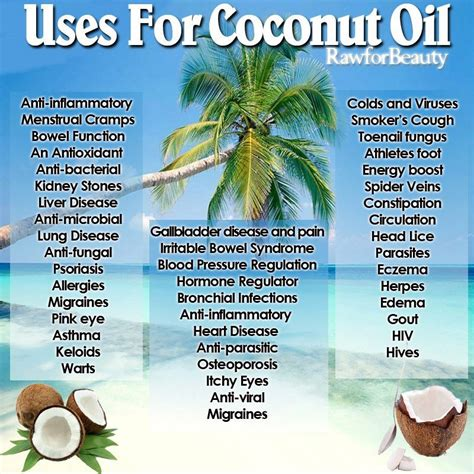coconut oil thyroid picture 1