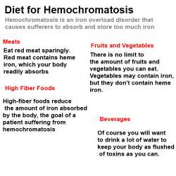 diet related to cynosis picture 21