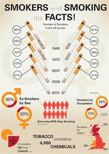 stop smoking data picture 3