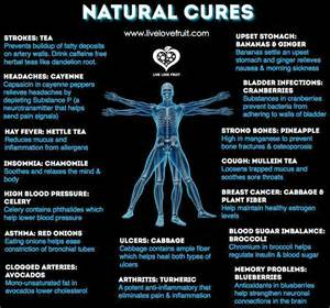 what is h86 natural cure picture 6