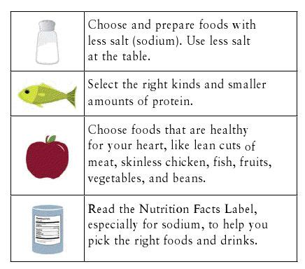 diet for chronic renal failure picture 17
