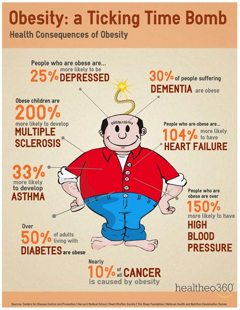obesity weight loss picture 1
