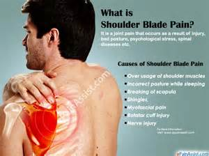indigestion gas and pain left shoulder blade and picture 6