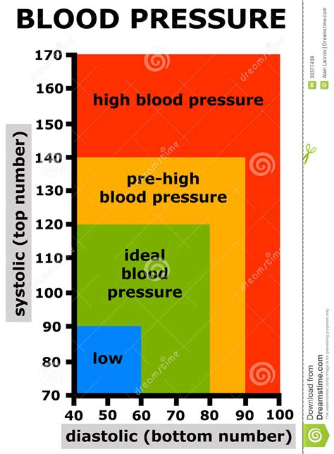 what is healthy blood pressure picture 1