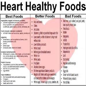 cardiac care diet picture 6