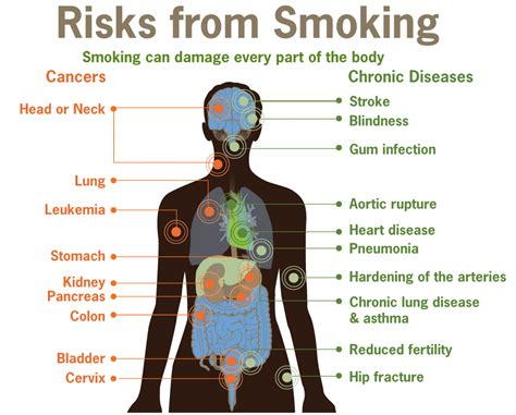 stop smoking side effects picture 2