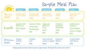 diabetic food ,menu plans picture 5