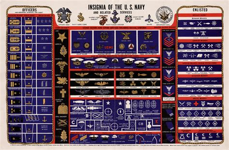 joint fleet maintanace manual of the navy picture 6
