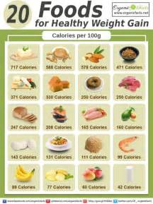 foods to eat to gain weight picture 14