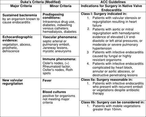 Non bacterial endocarditis procalcitonin picture 10