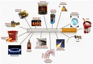 chemicals found in tobacco and its smoke picture 18
