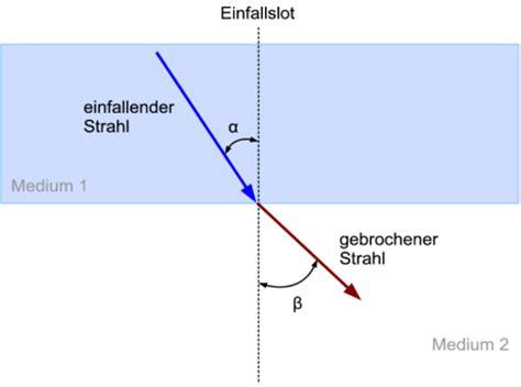 fibroidclear in dubai picture 14
