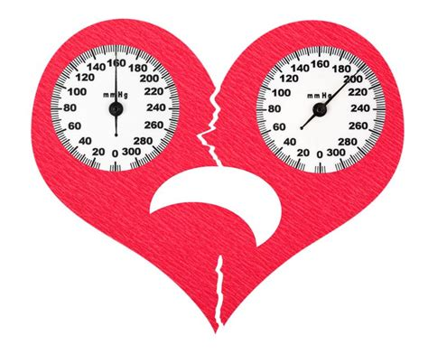 high blood pressure medication motril picture 13