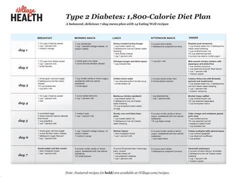 1600 ada diet picture 1