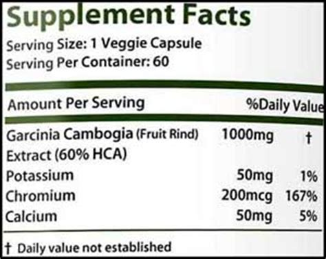 are there any ingredients in cambogia that interferes picture 7