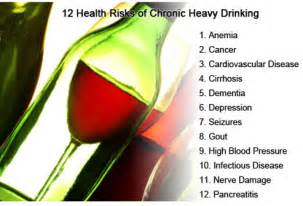drinking alcohol with thyroid problems picture 15