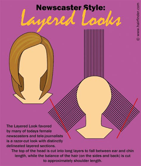 how to layer the sides of your hair picture 4