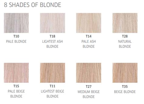 what shade to use after using hair color picture 6