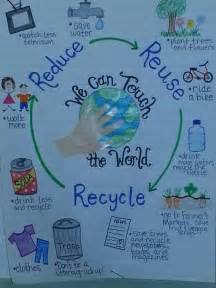 lesson plans pollution and human health picture 13