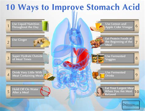 herbal supplement to aide in low stomach acid picture 12