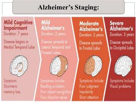 symptoms liver disease picture 3