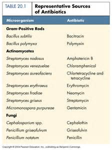 anti-microbial list picture 18